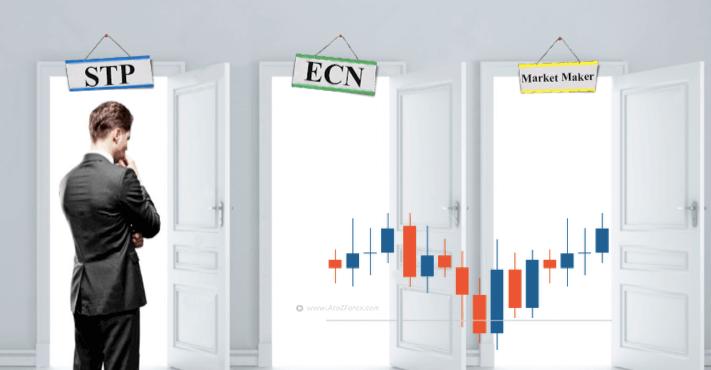 Jaki borker ECN z niskim spreadem i dzwignia 1:400 lub 1:500